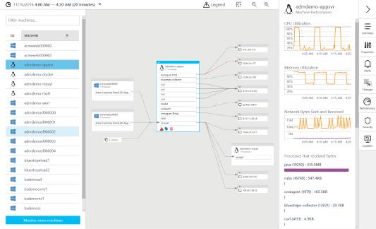 servicemap_screenshot